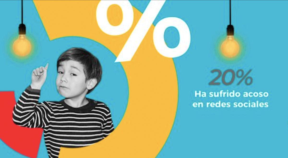 La encuesta refleja cómo ven los niños y niñas los problemas del país y sus propuestas para solucionarlos